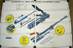 PK/PKT ANTI-AIRCRAFT 6 POSTER SET. INCLUDES 6 POSTERS (3 SETS). ORIGINAL BULGARIAN MILITARY POSTERS. STAMPED AND WRAPPED IN ORIGINAL PAPER.