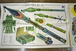 RPG-7 ROCKET POSTER SET. INCLUDES 2 POSTERS.